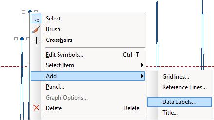 Minitab - Right Click Add Labels