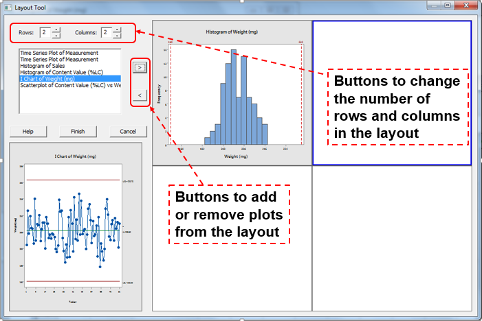 Minitab - Using the Layout tool