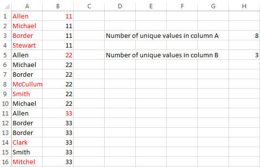 7 tips to deal with duplicates in MS Excel - Master Data