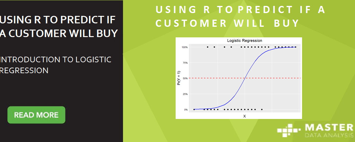 Using R to predict if a customer will buy